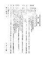 ROC1944-06-21國民政府公報渝685.pdf