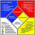 ROMBO DE SEG NFPA 704.png