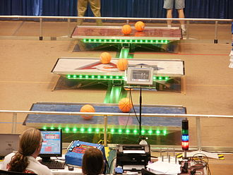 Rebound Rumble - Bridges at the beginning of a match