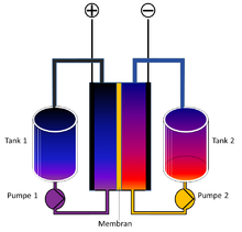 Genf 2014: Nano Flowcell Quant