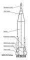 SM-65 Atlas schema.png