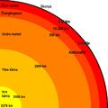 Schematisk uppbyggnad av Jorden.png