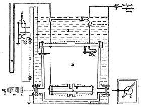 Scheme of Millikan's oil-drop apparatus.jpg