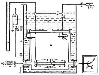 Oil drop experiment - Image: Scheme of Millikan's oil drop apparatus