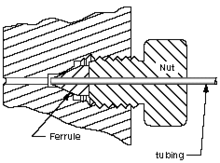 How To Draw A Cross Section From A Topographic Map.Cross Section Geometry Wikipedia