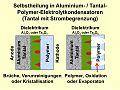 Selbstheilung-Al-Ta-Polymer.jpg
