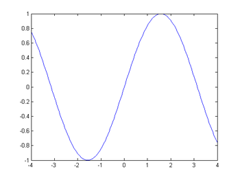 Sine function.png