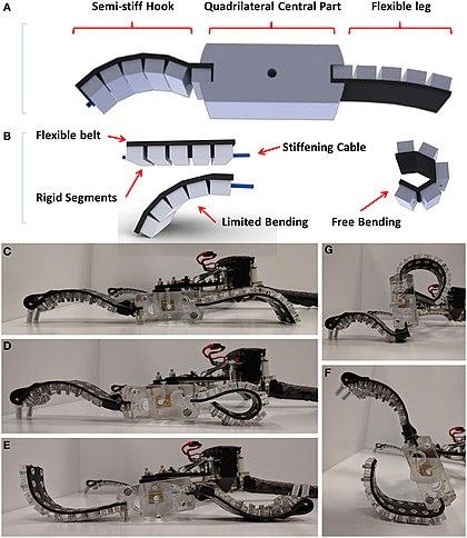Soft Robotics Wikipedia