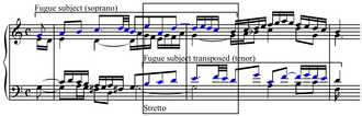 Stretto - Example of stretto from Bach's Fugue no. 1, Well Tempered Clavier, Book I, BWV 846, bb. 20–23. (subjects in blue).