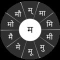 Swarachakra Marathi Keyboard.png