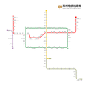 System map of Zhengzhou Metro (2019.10).png