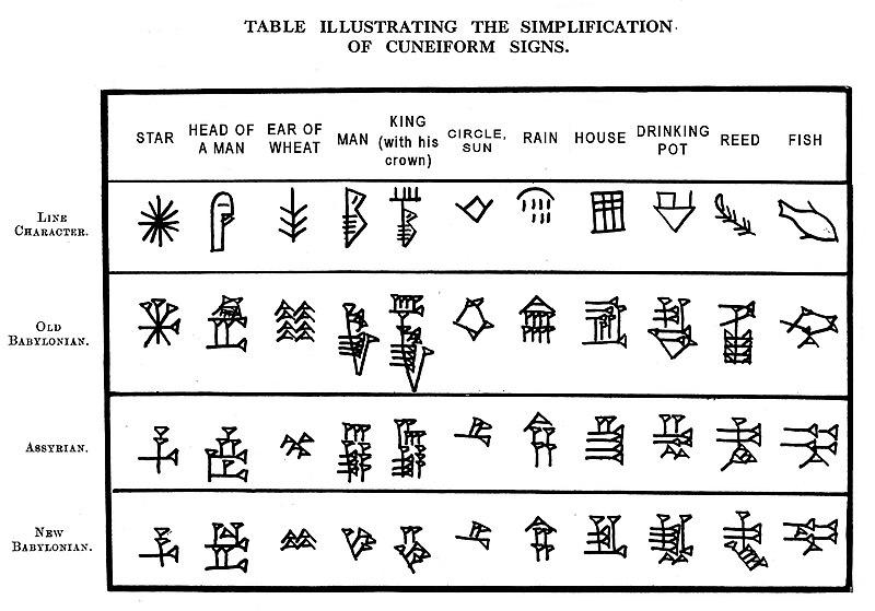 yhtenäinen dating ni intialainen astrologia matchmaking