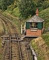 Tanfield Railway - geograph.org.uk - 2457016.jpg