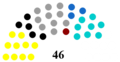 The Andhra Pradesh Legislative Council.png