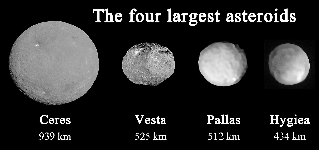 who discovered the largest asteroid - photo #12
