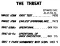 The Threat in the 1970s.png