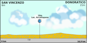 Tirreno Adreatico 2012 stage 1.png
