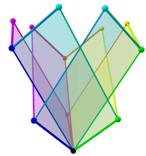 Tree of weak orderings in concertina cube 224.png