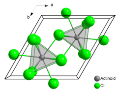 Unit cell, ball and stick model of americium(III) chloride with a legend