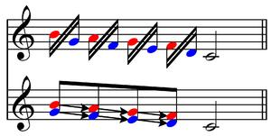 Unfolding (music) - Image: Unfolding compound melody color