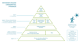 Vegane Pyramide.png