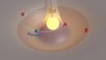 Vista detallada de curva de energía potencial y su simétrica.png