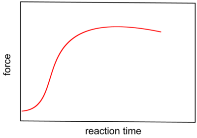 &quotVulcanization curve&quot showing the increase in viscosity of the polymeric material during crosslinking. The steepness of the curve is strongly affected by the nature of the accelerators and other additives. - Vulcanization