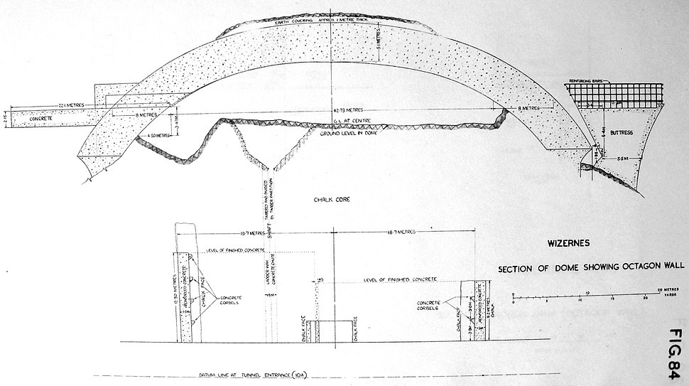 Wizernes site dome cross-section