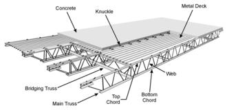 Bau Des World Trade Centers Wikipedia
