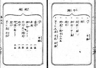 Yakiniku - Proposed western-style menus in Seiyō Ryōri Shinan (1872) recommending a cold meat dish for breakfast, yakiniku for lunch, and a simmered meat or yakiniku dish with a roasted meat dish for dinner.