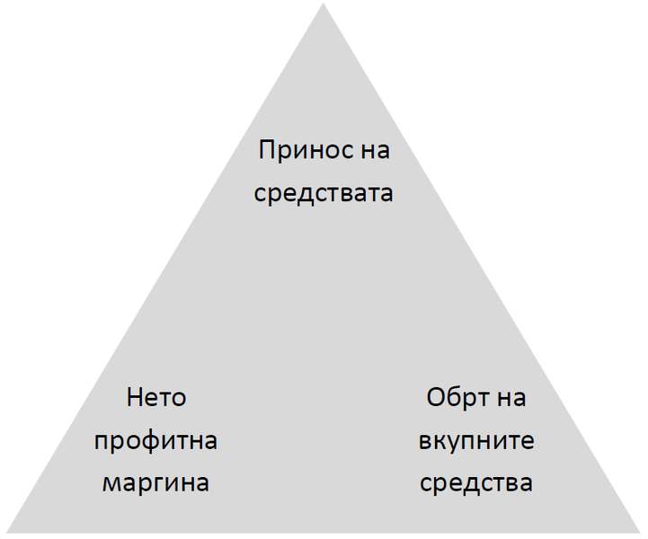 File:Дипон модел.png