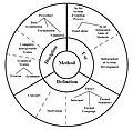 1-1 Anatomy of a Method.jpg