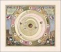 1660 celestial chart illustrating the Greek Astronomer Aratus' model of the universe.jpg