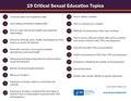 19 criteria sexual education topics.pdf