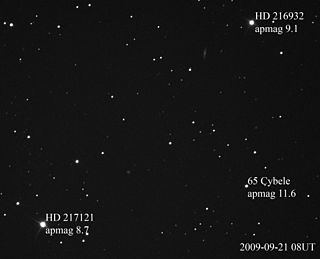 Apparent magnitude measure of brightness for celestial objects, as seen from Earth