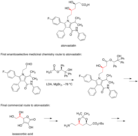 Atorvastatin routes.png
