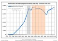 Bevölkerungsentwicklung Eichwalde.pdf