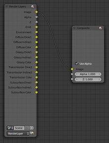 Blender268CyclesDefaultCompositingNodesPlusLightingPasses.png