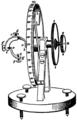 Britannica Goniometer Vertical-Circle.png