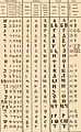 Brockhaus and Efron Jewish Encyclopedia e2 075-0.jpg
