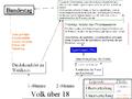 Bundestagswahlverfahren nach SLS.PNG
