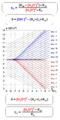 CH=f(c0,pK) exact formula vs approximations 30.png