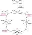 Catalitic cycle for hydrogenation with Wilkinson's catalyst.png