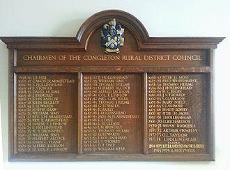 Congleton (borough) - Chairmen of Congleton Rural District Council (1894-1974)
