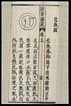 Chinese-Japanese Pulse Image chart; Intermittent Pulse Wellcome L0039557.jpg