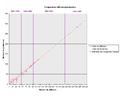 Comparaison diffusion.PNG