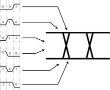 concepto del diagrama de ojo