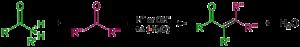 Aldol condensation - Aldol condensation overview