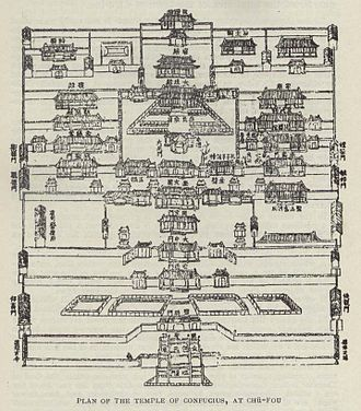 Qufu - Historical plan of the Temple of Confucius (1912)