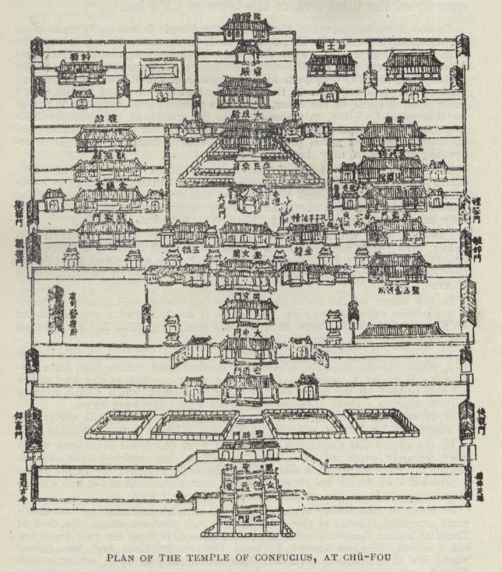 Confucius temple 1912